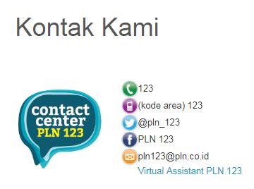 kontak center PLN